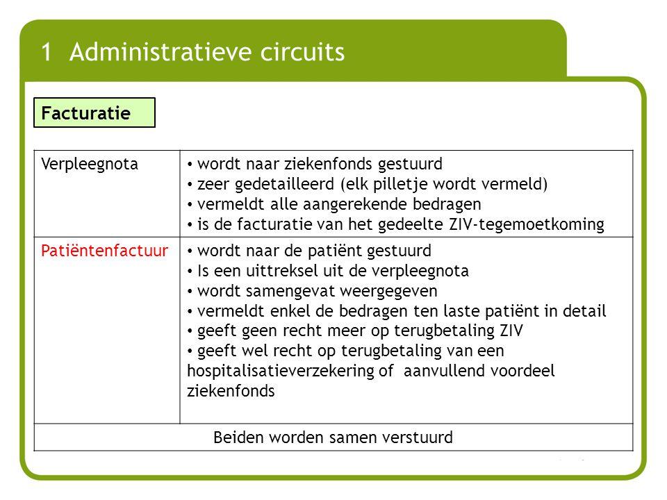 1 Administratieve circuits Facturatie Verpleegnota wordt naar ziekenfonds gestuurd zeer gedetailleerd (elk pilletje wordt vermeld) vermeldt alle aange