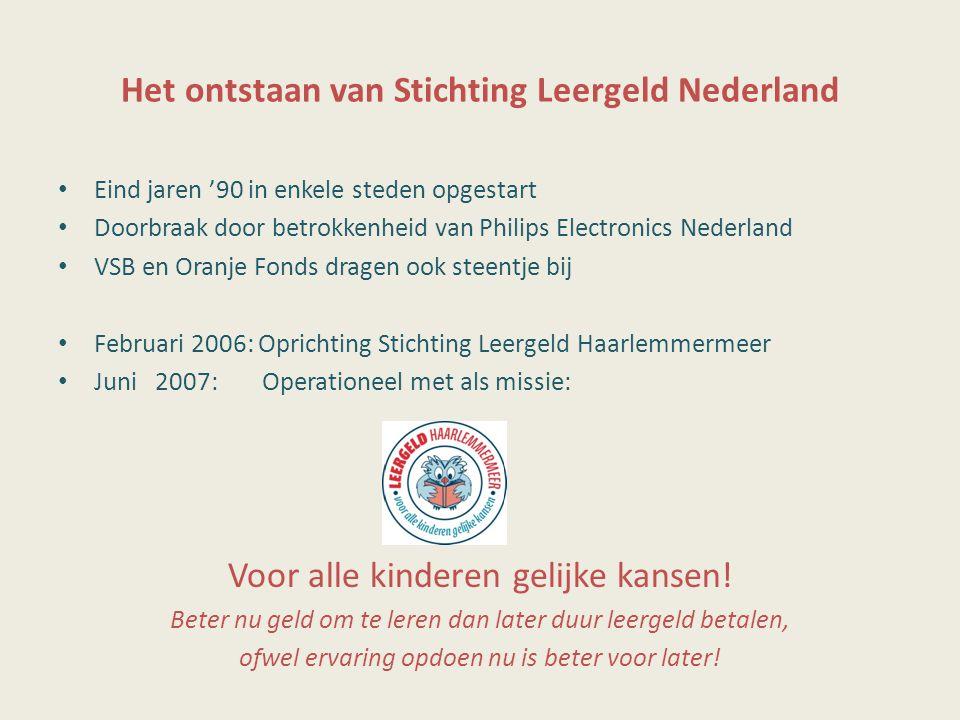 Het ontstaan van Stichting Leergeld Nederland Eind jaren '90 in enkele steden opgestart Doorbraak door betrokkenheid van Philips Electronics Nederland