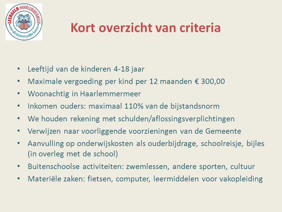 Kort overzicht van criteria Leeftijd van de kinderen 4-18 jaar Maximale vergoeding per kind per 12 maanden € 300,00 Woonachtig in Haarlemmermeer Inkom