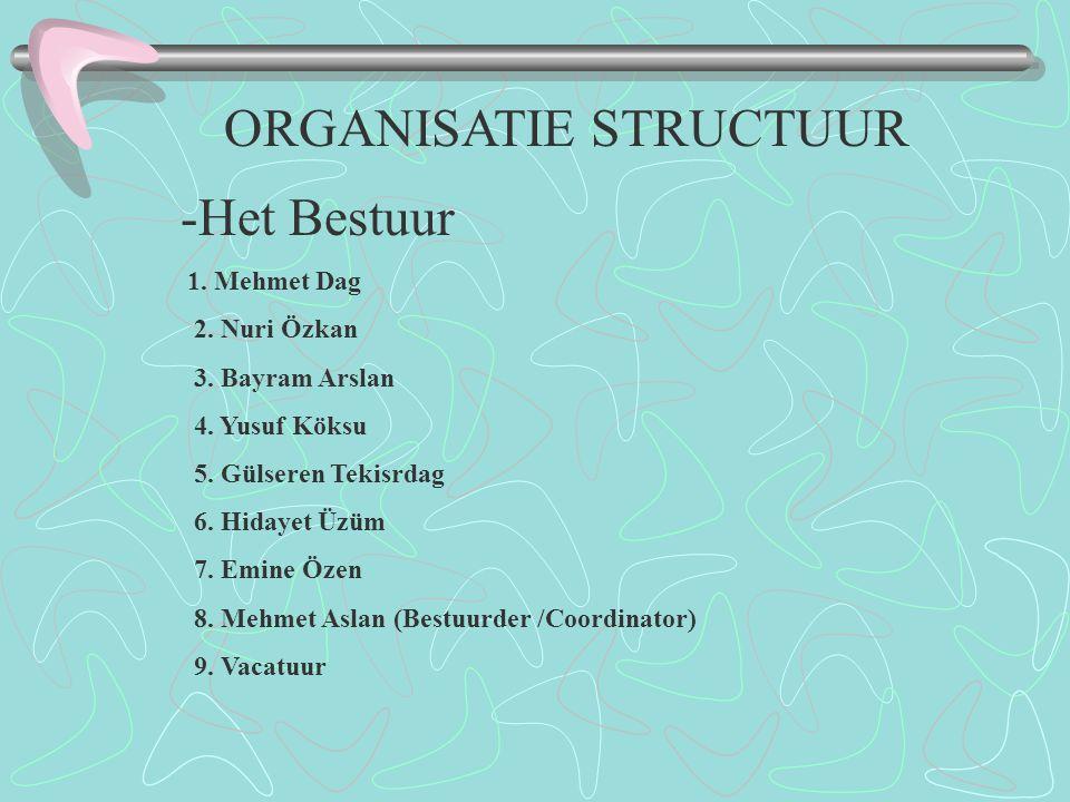 ORGANISATIE STRUCTUUR -Het Bestuur 1.Mehmet Dag 2.