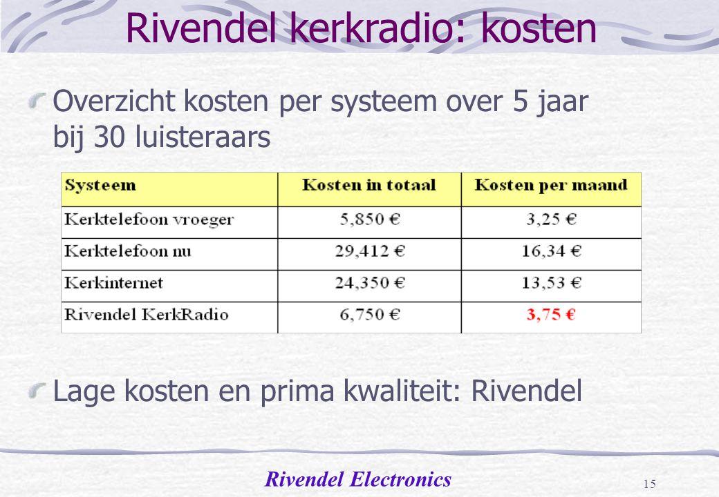 Rivendel Electronics 14 Rivendel kerkradio: kosten PTT vroeger goedkoop Kosten kerkinternet nog steeds relatief hoog KPN nu duur Rivendel Kerkradio!