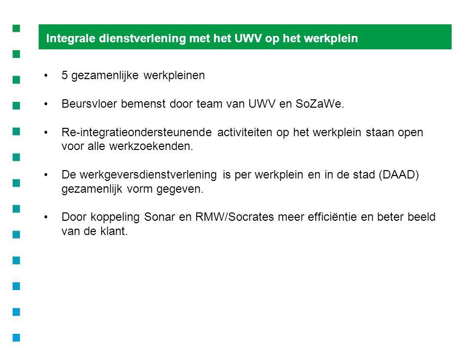 2 Integrale dienstverlening met het UWV op het werkplein 5 gezamenlijke werkpleinen Beursvloer bemenst door team van UWV en SoZaWe. Re-integratieonder