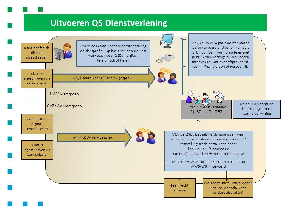 8 Altijd keuze voor QSDv dmv gesprek Uitvoeren QS Dienstverlening QSDv: werkcoach beoordeelt inschrijving en klantprofiel. Op basis van criteria kiest