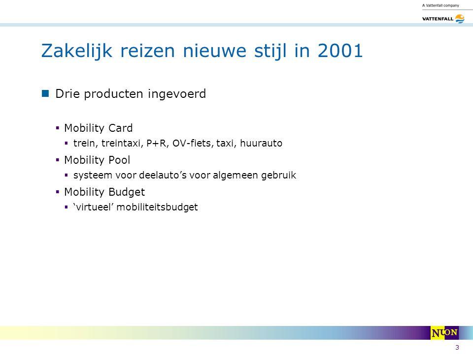 3 Zakelijk reizen nieuwe stijl in 2001 Drie producten ingevoerd  Mobility Card  trein, treintaxi, P+R, OV-fiets, taxi, huurauto  Mobility Pool  sy
