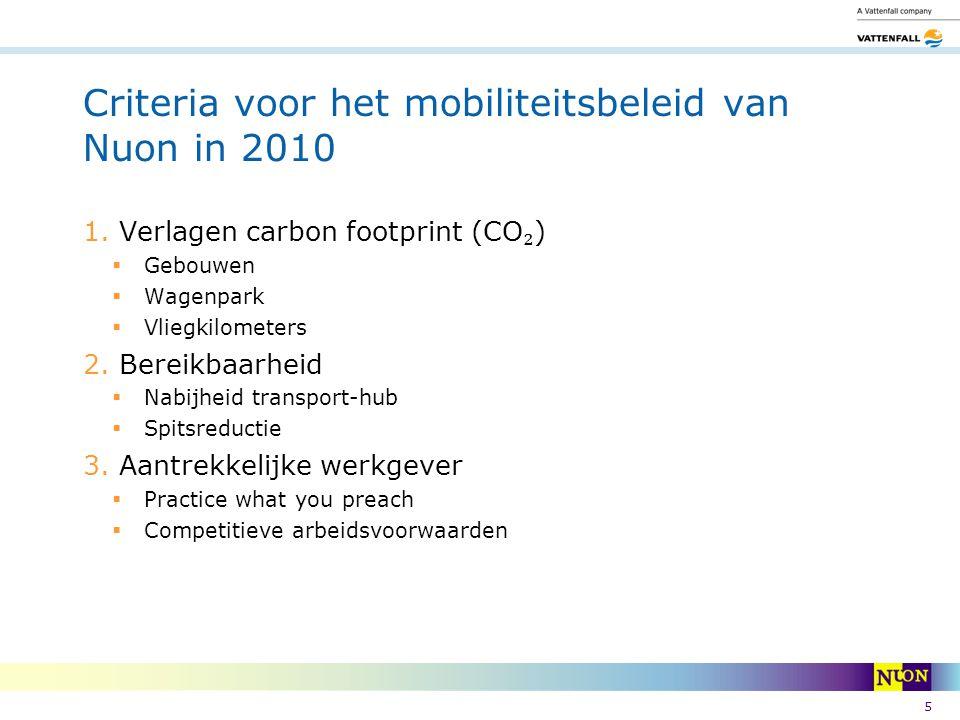 5 Criteria voor het mobiliteitsbeleid van Nuon in 2010 1.Verlagen carbon footprint (CO ₂ )  Gebouwen  Wagenpark  Vliegkilometers 2.Bereikbaarheid 