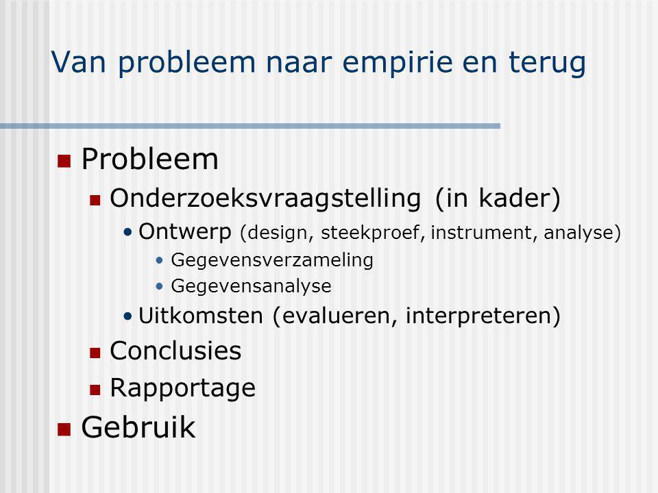 Van probleem naar empirie en terug Probleem Onderzoeksvraagstelling (in kader) Ontwerp (design, steekproef, instrument, analyse) Gegevensverzameling G