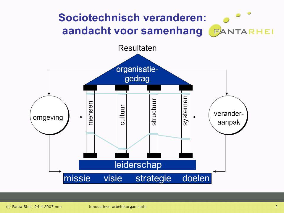 (c) Panta Rhei, 24-4-2007,mmInnovatieve arbeidsorganisatie2 Sociotechnisch veranderen: aandacht voor samenhang Resultaten mensen cultuur structuursyst