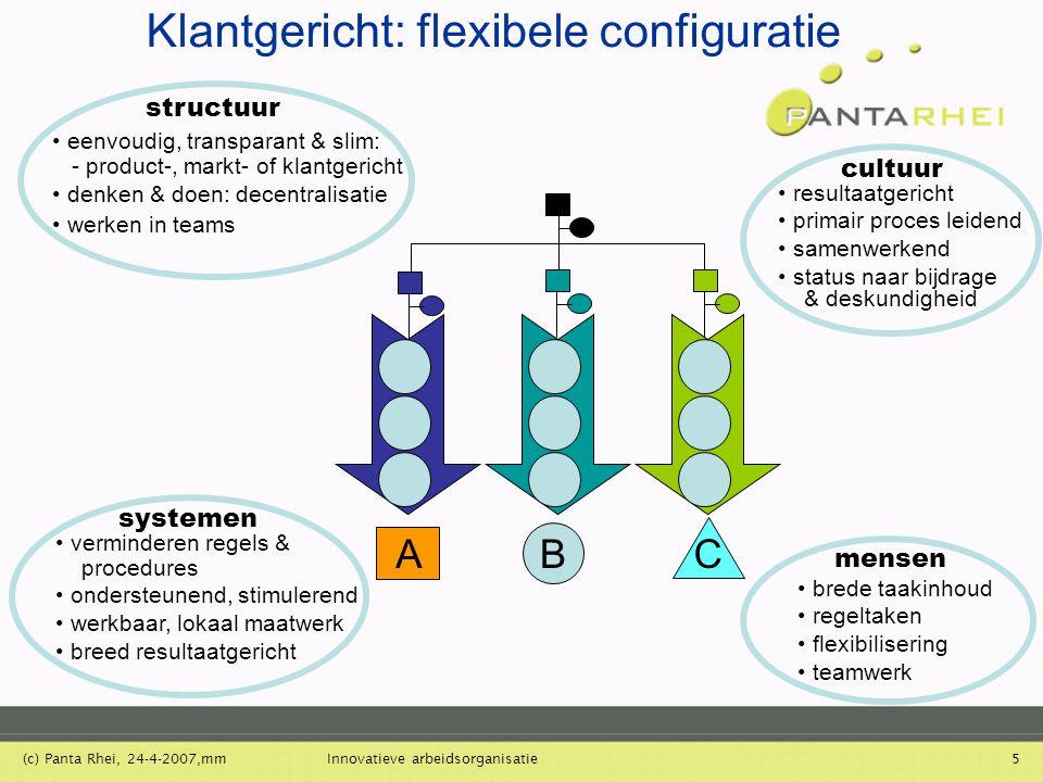 (c) Panta Rhei, 24-4-2007,mmInnovatieve arbeidsorganisatie5 Klantgericht: flexibele configuratie structuur eenvoudig, transparant & slim: - product-,