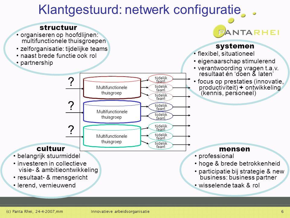 (c) Panta Rhei, 24-4-2007,mmInnovatieve arbeidsorganisatie6 Klantgestuurd: netwerk configuratie structuur organiseren op hoofdlijnen: multifunctionele