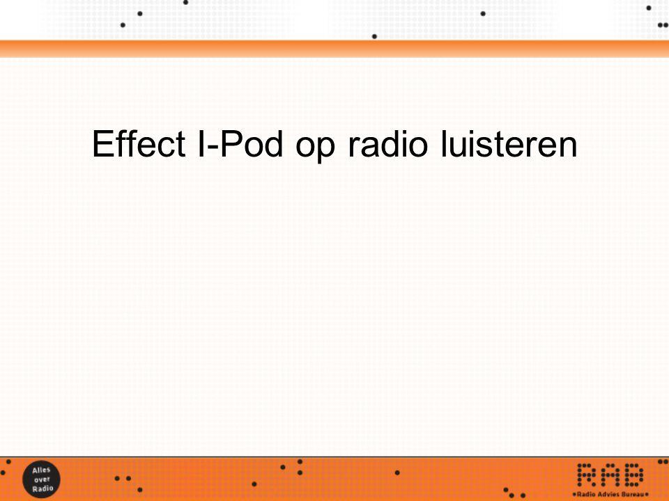 Effect I-Pod op radio luisteren