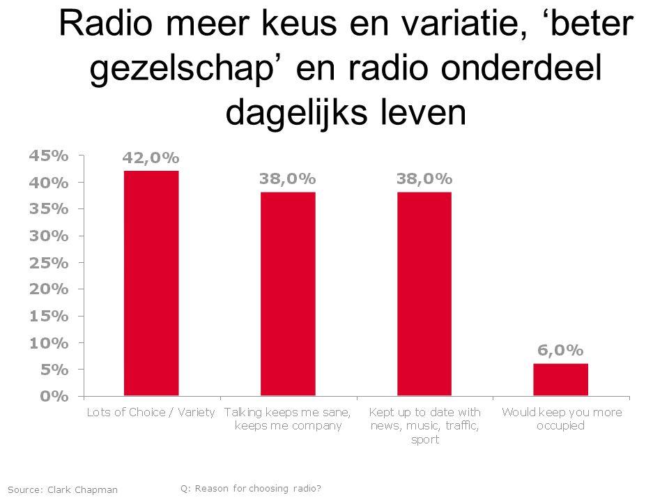 Radio meer keus en variatie, 'beter gezelschap' en radio onderdeel dagelijks leven Source: Clark Chapman Q: Reason for choosing radio?