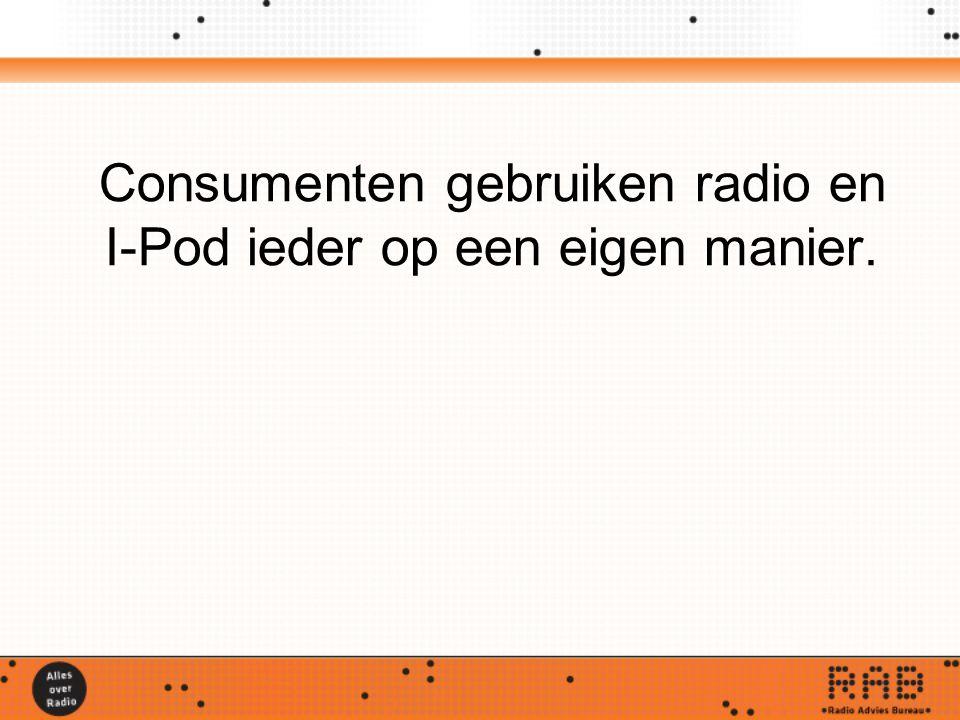Consumenten gebruiken radio en I-Pod ieder op een eigen manier.