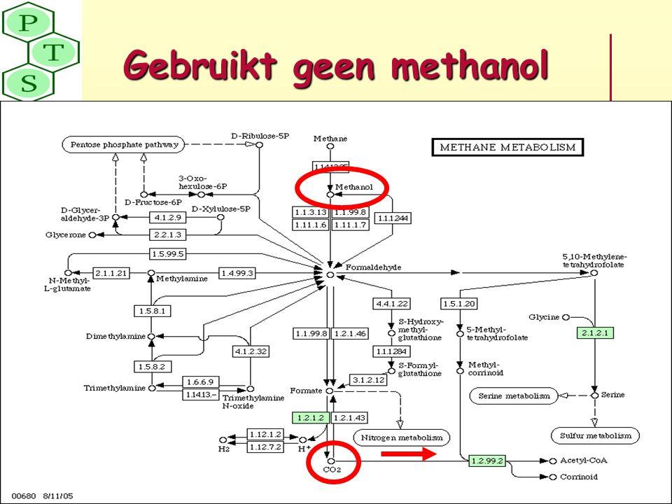 Gebruikt geen methanol