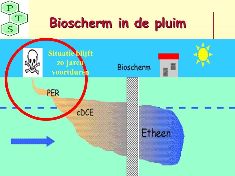 Bioscherm in de pluim Situatie blijft zo jaren voortduren