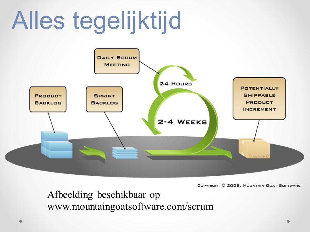 Alles tegelijktijd Afbeelding beschikbaar op www.mountaingoatsoftware.com/scrum