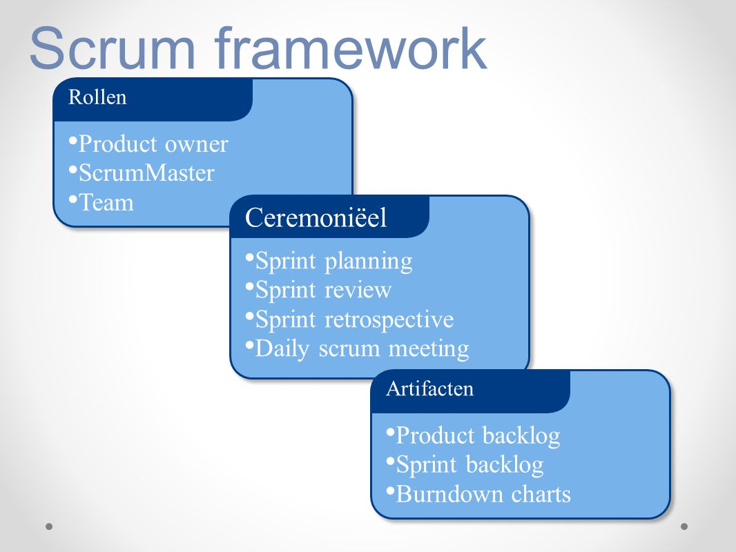 Scrum framework Product owner ScrumMaster Team Rollen Sprint planning Sprint review Sprint retrospective Daily scrum meeting Ceremoniëel Product backl