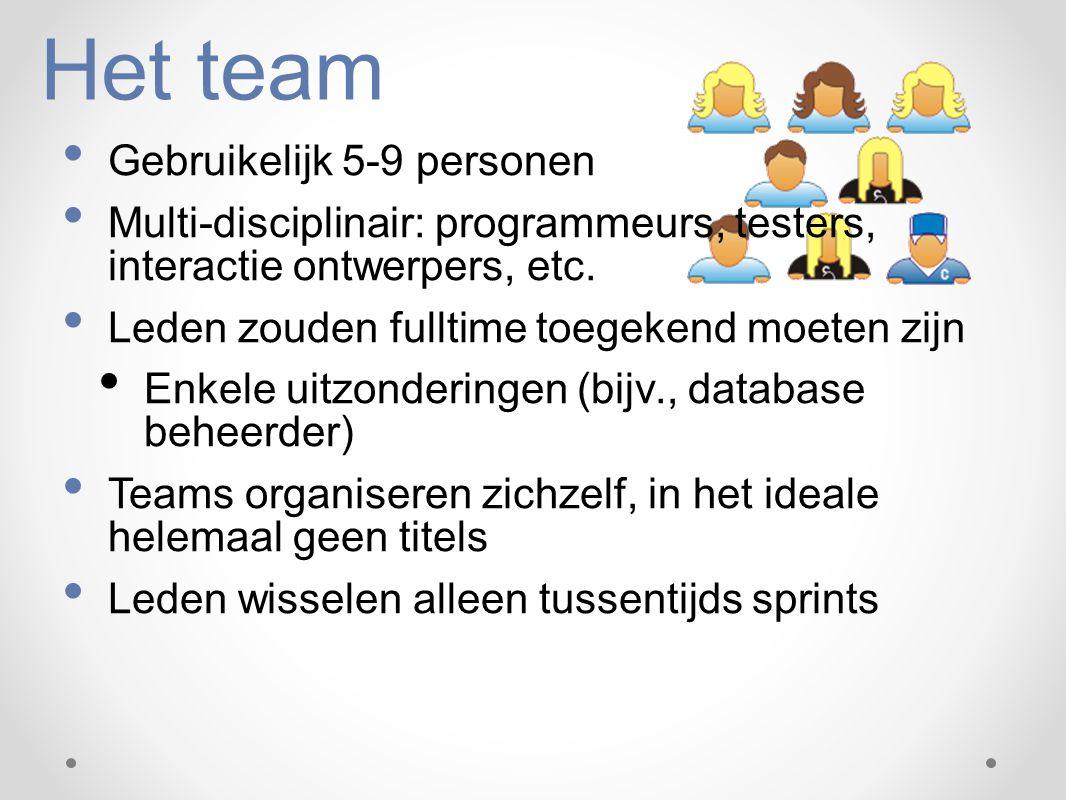 Het team Gebruikelijk 5-9 personen Multi-disciplinair: programmeurs, testers, interactie ontwerpers, etc. Leden zouden fulltime toegekend moeten zijn