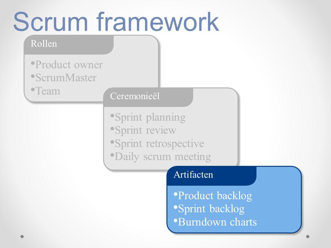 Product owner ScrumMaster Team Rollen Scrum framework Sprint planning Sprint review Sprint retrospective Daily scrum meeting Ceremonieël Product backl