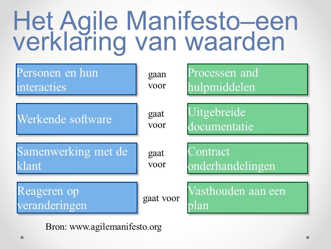 Het Agile Manifesto–een verklaring van waarden Processen and hulpmiddelen Personen en hun interacties gaan voor Vasthouden aan een plan Reageren op ve