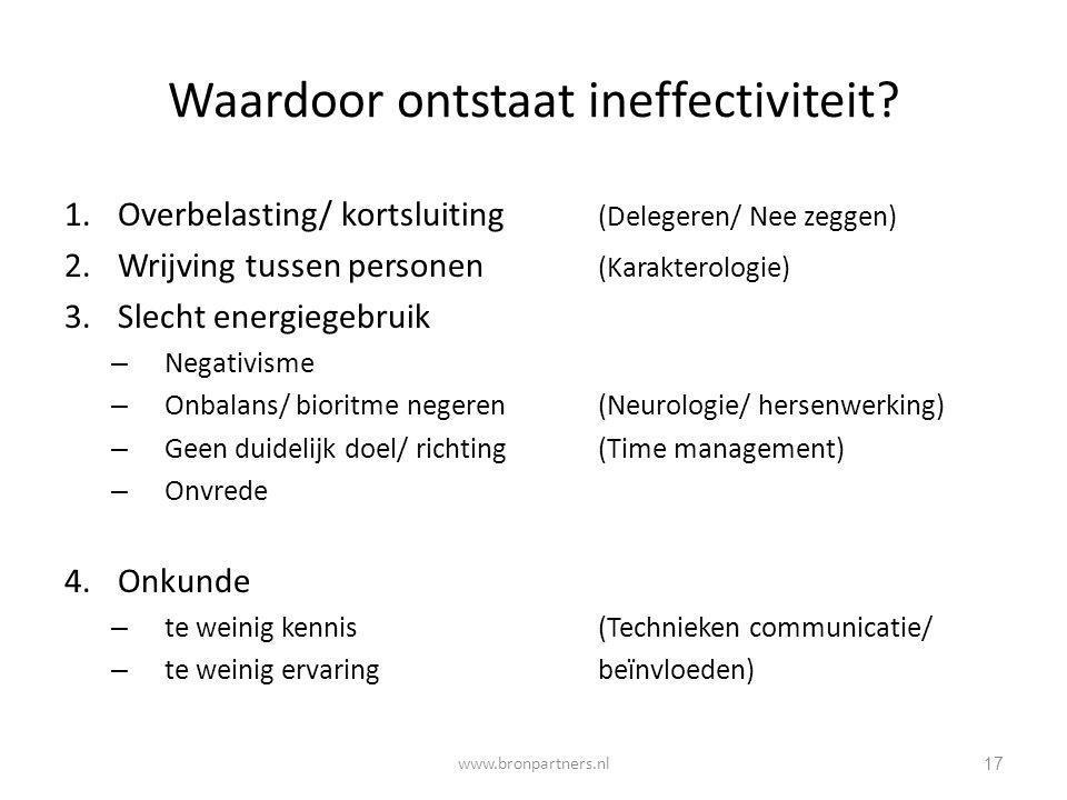 Waardoor ontstaat ineffectiviteit? 1.Overbelasting/ kortsluiting (Delegeren/ Nee zeggen) 2.Wrijving tussen personen (Karakterologie) 3.Slecht energieg