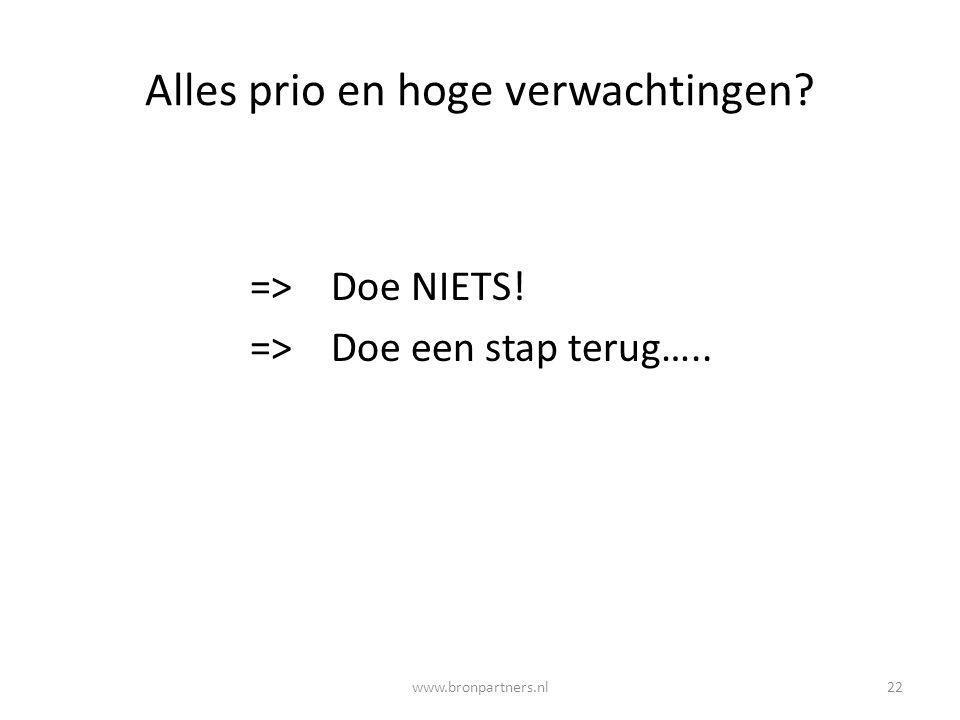 Alles prio en hoge verwachtingen? => Doe NIETS! => Doe een stap terug….. 22www.bronpartners.nl