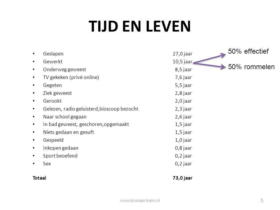 Tijd = belangrijkste valuta van deze eeuw 6 Don't manage your time…… manage your Energy www.bronpartners.nl