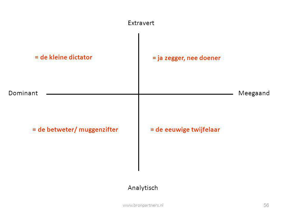 56 Analytisch Extravert DominantMeegaand = de kleine dictator = de betweter/ muggenzifter = ja zegger, nee doener = de eeuwige twijfelaar www.bronpart