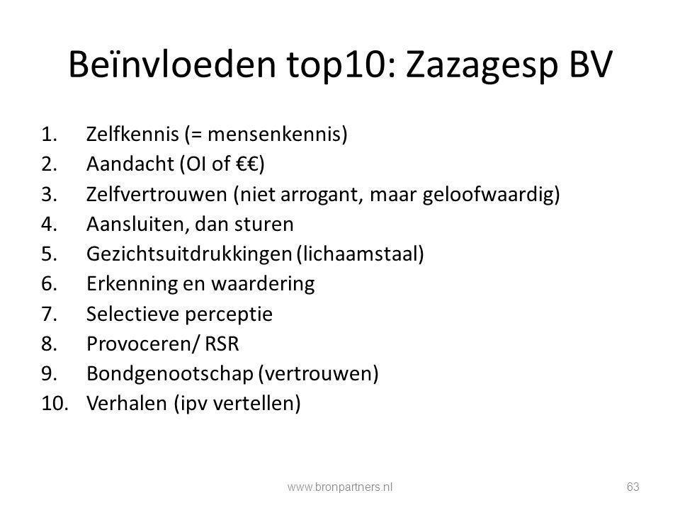 63 Beïnvloeden top10: Zazagesp BV 1.Zelfkennis (= mensenkennis) 2.Aandacht (OI of €€) 3.Zelfvertrouwen (niet arrogant, maar geloofwaardig) 4.Aansluite