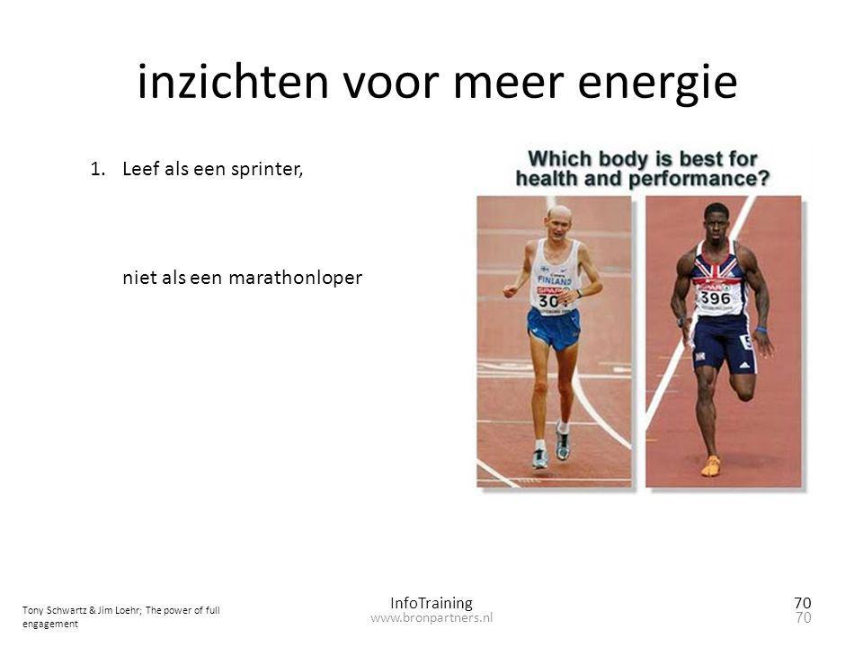 inzichten voor meer energie 1.Leef als een sprinter, niet als een marathonloper 70InfoTraining 70 Tony Schwartz & Jim Loehr; The power of full engagement www.bronpartners.nl