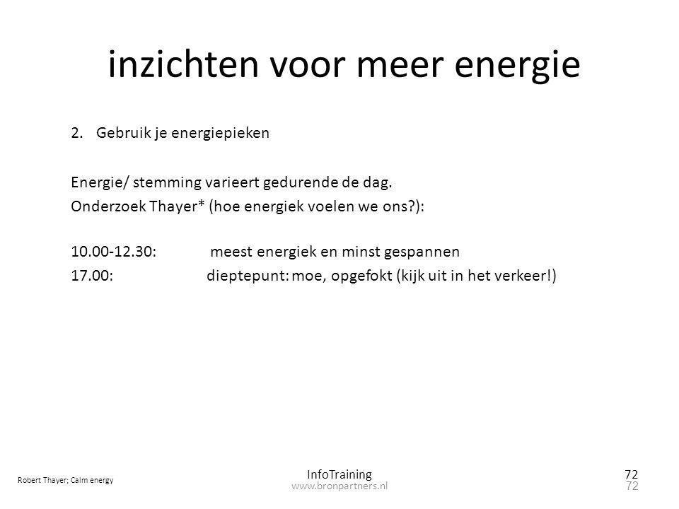 inzichten voor meer energie 2.Gebruik je energiepieken Energie/ stemming varieert gedurende de dag. Onderzoek Thayer* (hoe energiek voelen we ons?): 1