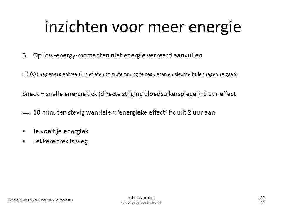inzichten voor meer energie 3.Op low-energy-momenten niet energie verkeerd aanvullen 16.00 (laag energieniveau): niet eten (om stemming te reguleren e