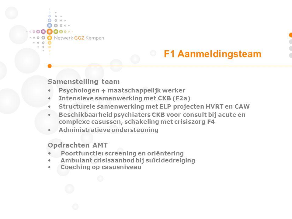 Samenstelling team Psychologen + maatschappelijk werker Intensieve samenwerking met CKB (F2a) Structurele samenwerking met ELP projecten HVRT en CAW B
