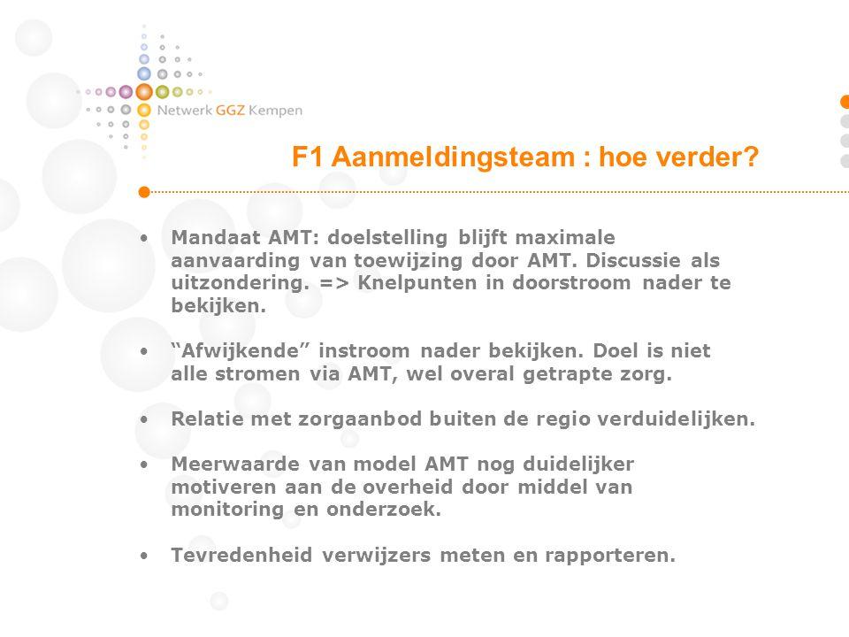 Mandaat AMT: doelstelling blijft maximale aanvaarding van toewijzing door AMT. Discussie als uitzondering. => Knelpunten in doorstroom nader te bekijk