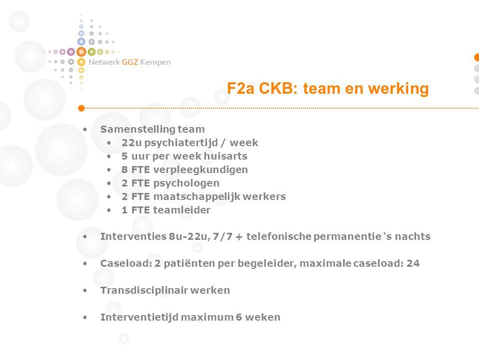 Samenstelling team 22u psychiatertijd / week 5 uur per week huisarts 8 FTE verpleegkundigen 2 FTE psychologen 2 FTE maatschappelijk werkers 1 FTE team