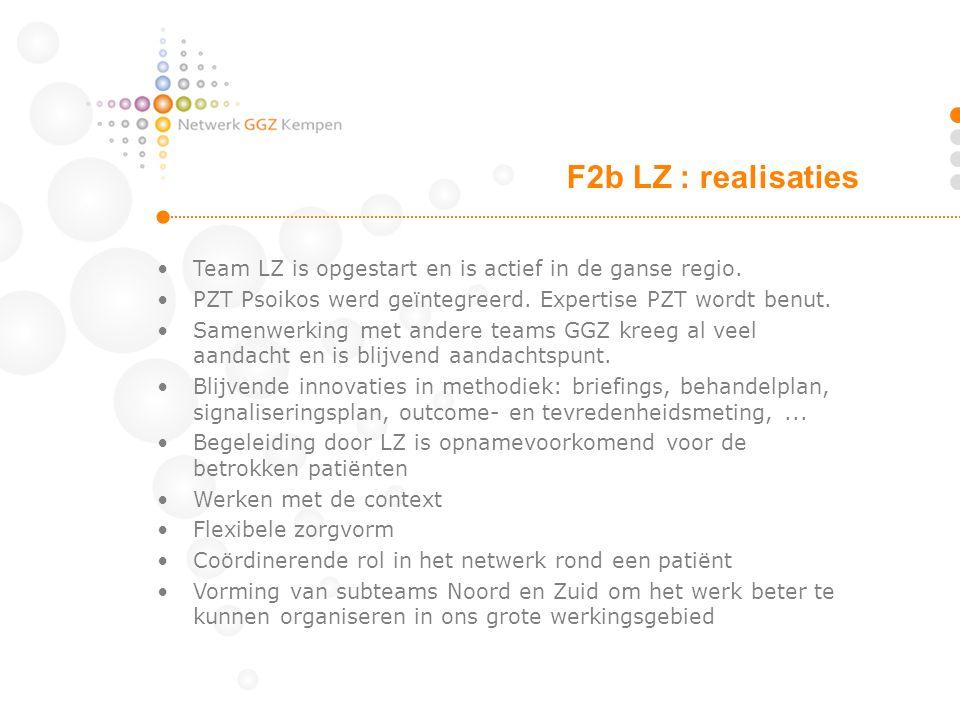Team LZ is opgestart en is actief in de ganse regio. PZT Psoikos werd geïntegreerd. Expertise PZT wordt benut. Samenwerking met andere teams GGZ kreeg