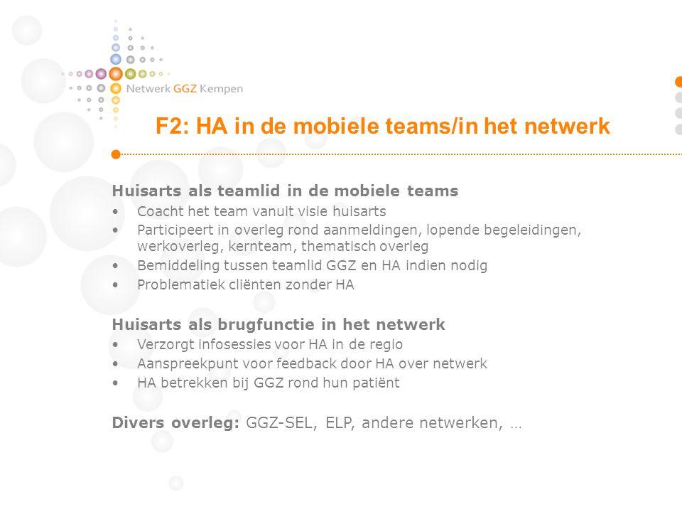 Huisarts als teamlid in de mobiele teams Coacht het team vanuit visie huisarts Participeert in overleg rond aanmeldingen, lopende begeleidingen, werko