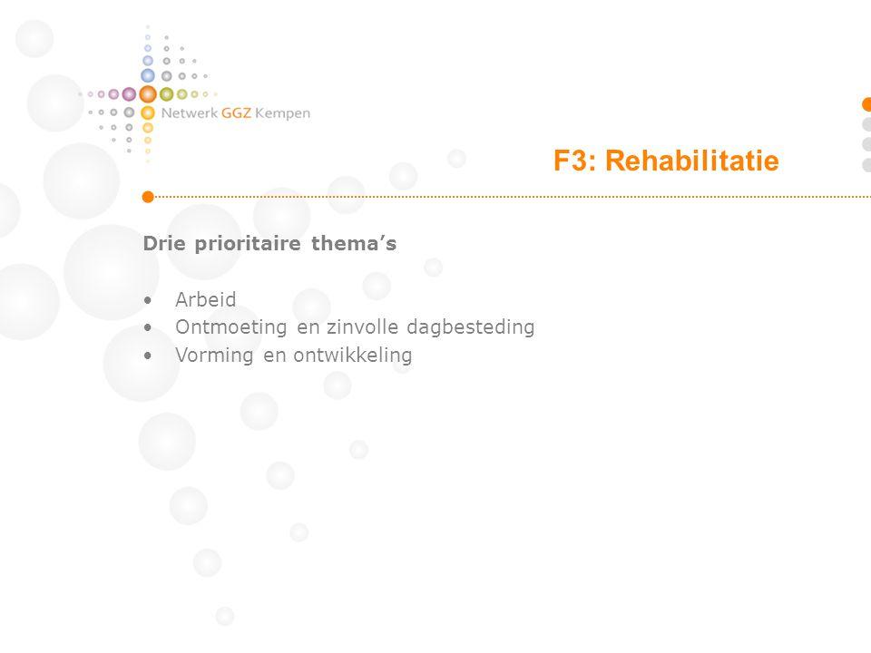 Drie prioritaire thema's Arbeid Ontmoeting en zinvolle dagbesteding Vorming en ontwikkeling F3: Rehabilitatie