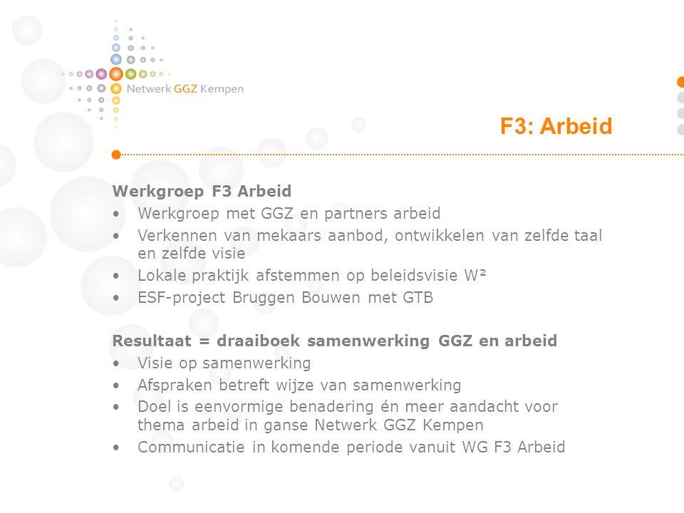 Werkgroep F3 Arbeid Werkgroep met GGZ en partners arbeid Verkennen van mekaars aanbod, ontwikkelen van zelfde taal en zelfde visie Lokale praktijk afs