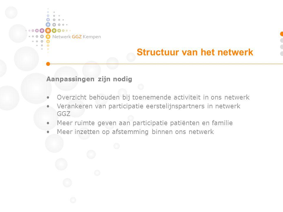 Aanpassingen zijn nodig Overzicht behouden bij toenemende activiteit in ons netwerk Verankeren van participatie eerstelijnspartners in netwerk GGZ Mee