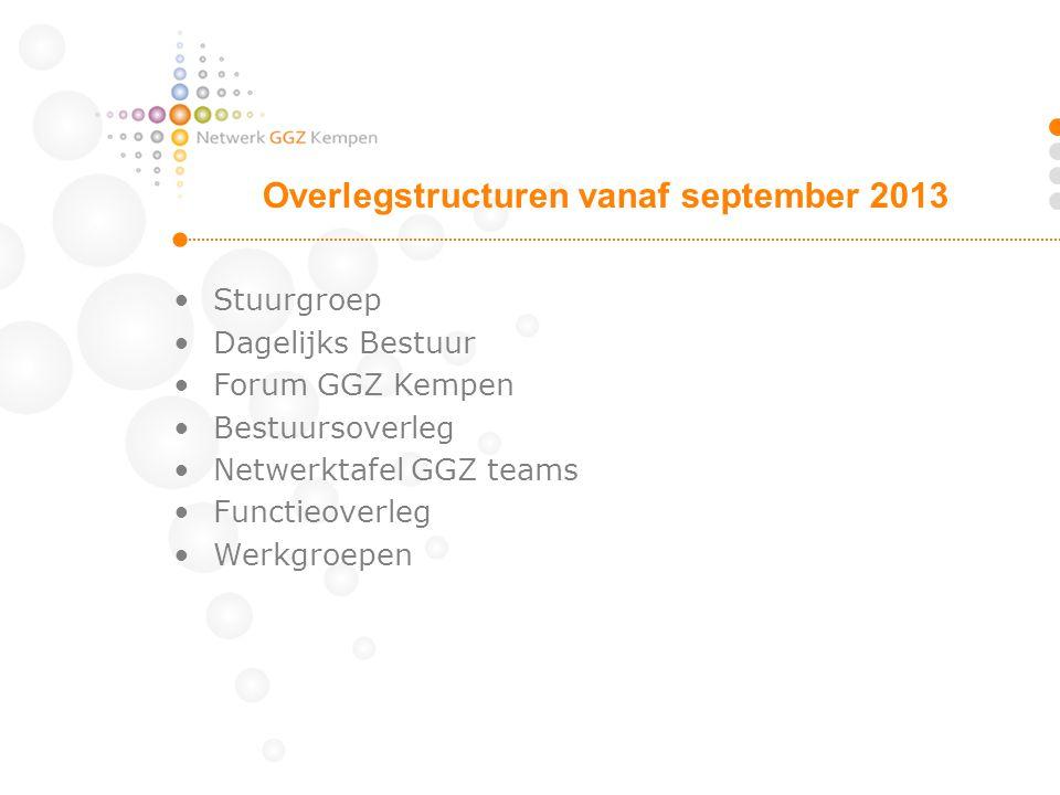 Stuurgroep Dagelijks Bestuur Forum GGZ Kempen Bestuursoverleg Netwerktafel GGZ teams Functieoverleg Werkgroepen Overlegstructuren vanaf september 2013