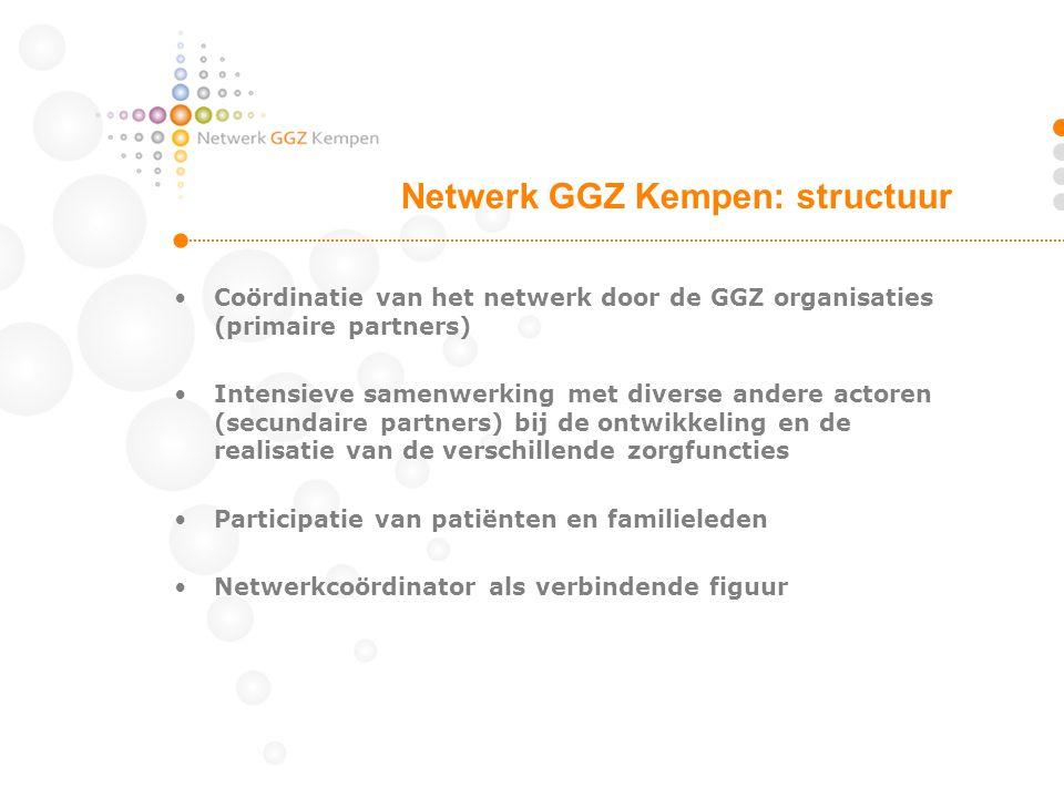 Nieuwe zorgvormen AMT = Aanmeldingsteam (F1) CKB = Crisis en Kortdurende Behandeling (F2a) LZ = Langdurige zorg (F2b) Reorganisatie bestaand zorgaanbod Realisatie van model met vijf functies Rehabilitatie (F3) Residentiële zorg (F4) Woonzorg (F5) Netwerk GGZ Kempen: welke veranderingen?