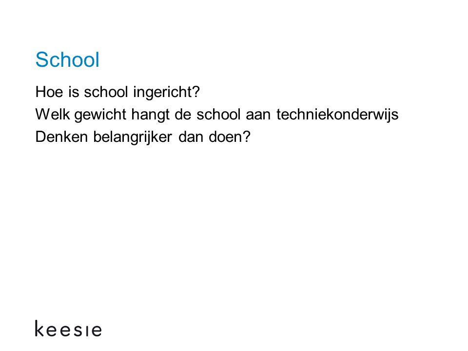 School Hoe is school ingericht.