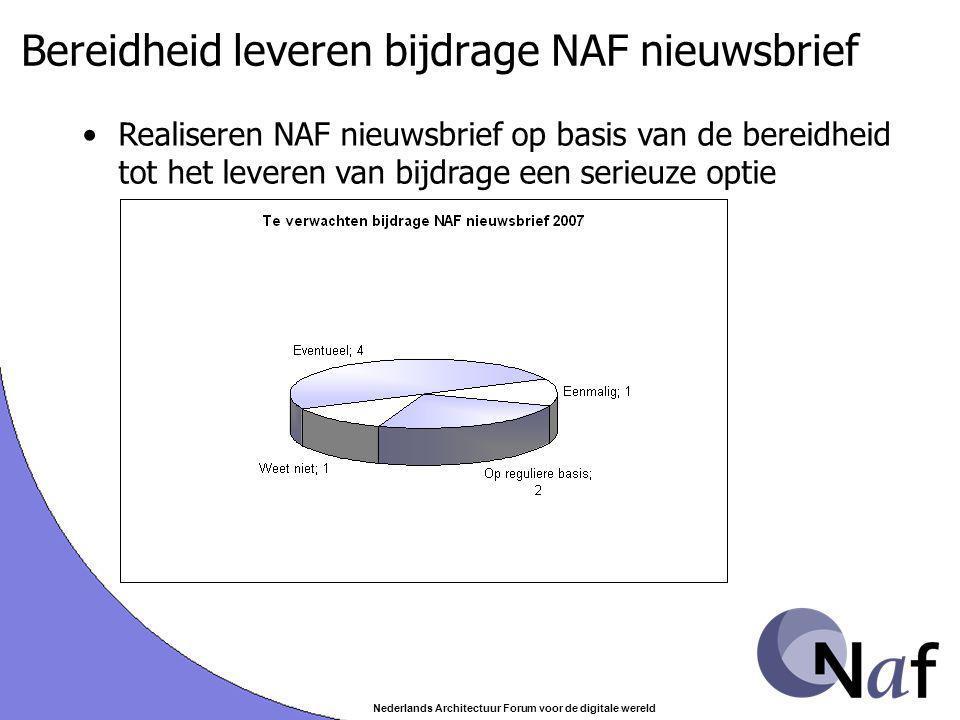 Nederlands Architectuur Forum voor de digitale wereld Bereidheid leveren bijdrage NAF nieuwsbrief Realiseren NAF nieuwsbrief op basis van de bereidhei