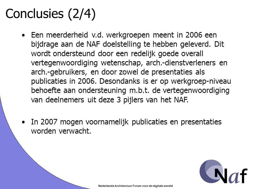 Nederlands Architectuur Forum voor de digitale wereld Conclusies (2/4) Een meerderheid v.d. werkgroepen meent in 2006 een bijdrage aan de NAF doelstel