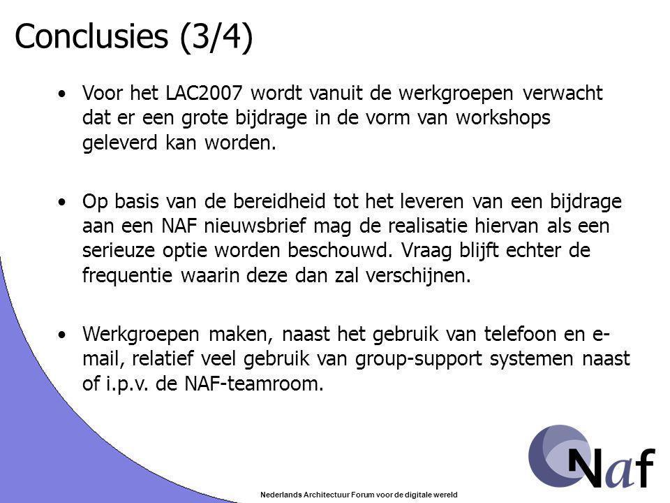 Nederlands Architectuur Forum voor de digitale wereld Conclusies (3/4) Voor het LAC2007 wordt vanuit de werkgroepen verwacht dat er een grote bijdrage in de vorm van workshops geleverd kan worden.