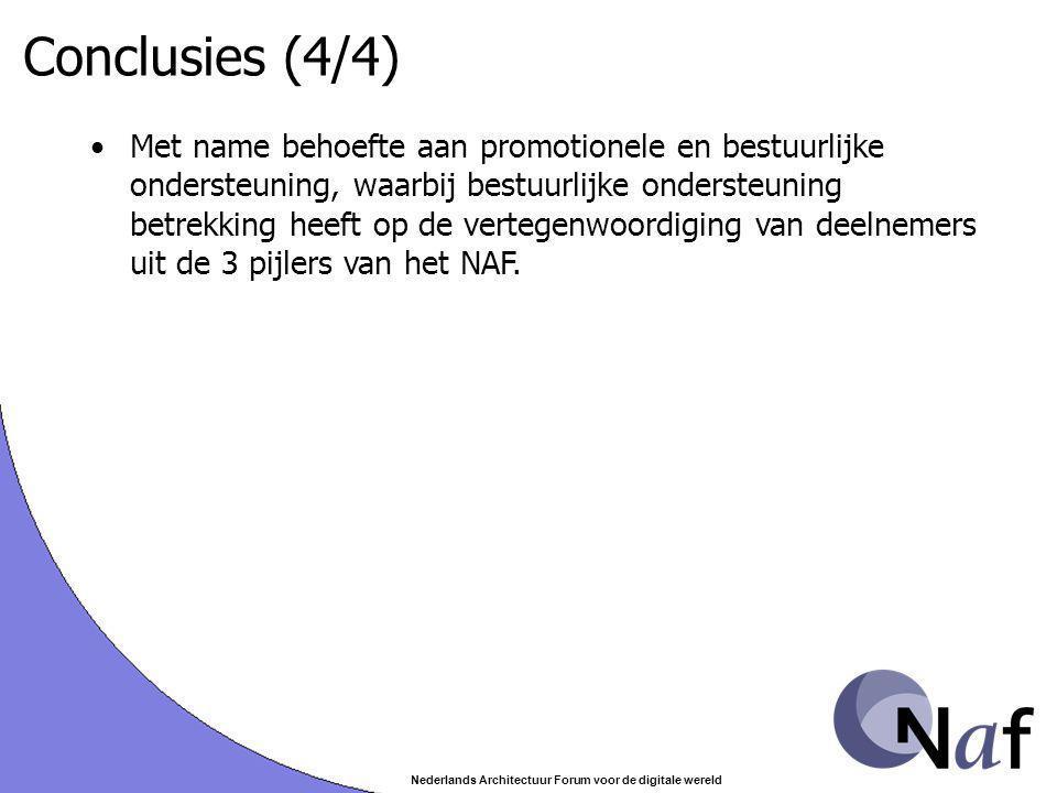 Nederlands Architectuur Forum voor de digitale wereld Conclusies (4/4) Met name behoefte aan promotionele en bestuurlijke ondersteuning, waarbij bestuurlijke ondersteuning betrekking heeft op de vertegenwoordiging van deelnemers uit de 3 pijlers van het NAF.