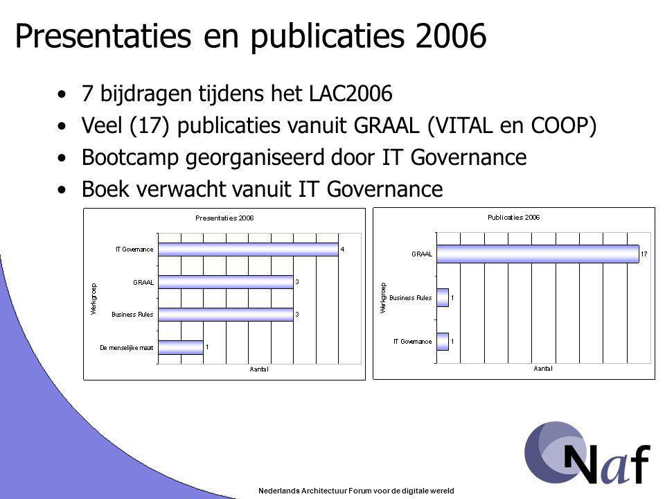 Nederlands Architectuur Forum voor de digitale wereld Presentaties en publicaties 2006 7 bijdragen tijdens het LAC2006 Veel (17) publicaties vanuit GR