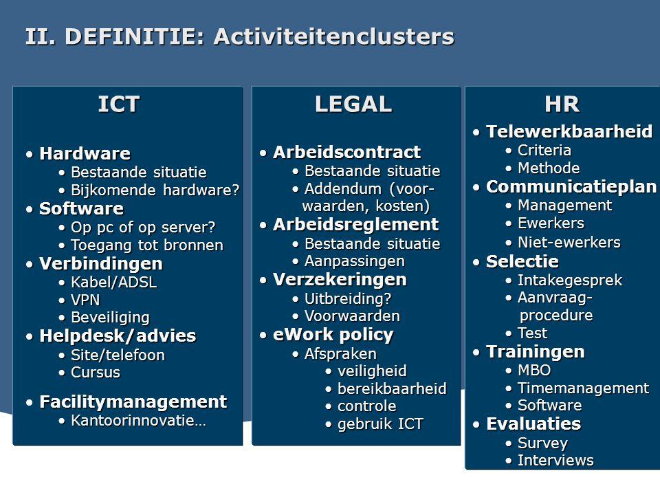 II. DEFINITIE: Activiteitenclusters Hardware Hardware Bestaande situatie Bestaande situatie Bijkomende hardware? Bijkomende hardware? Software Softwar