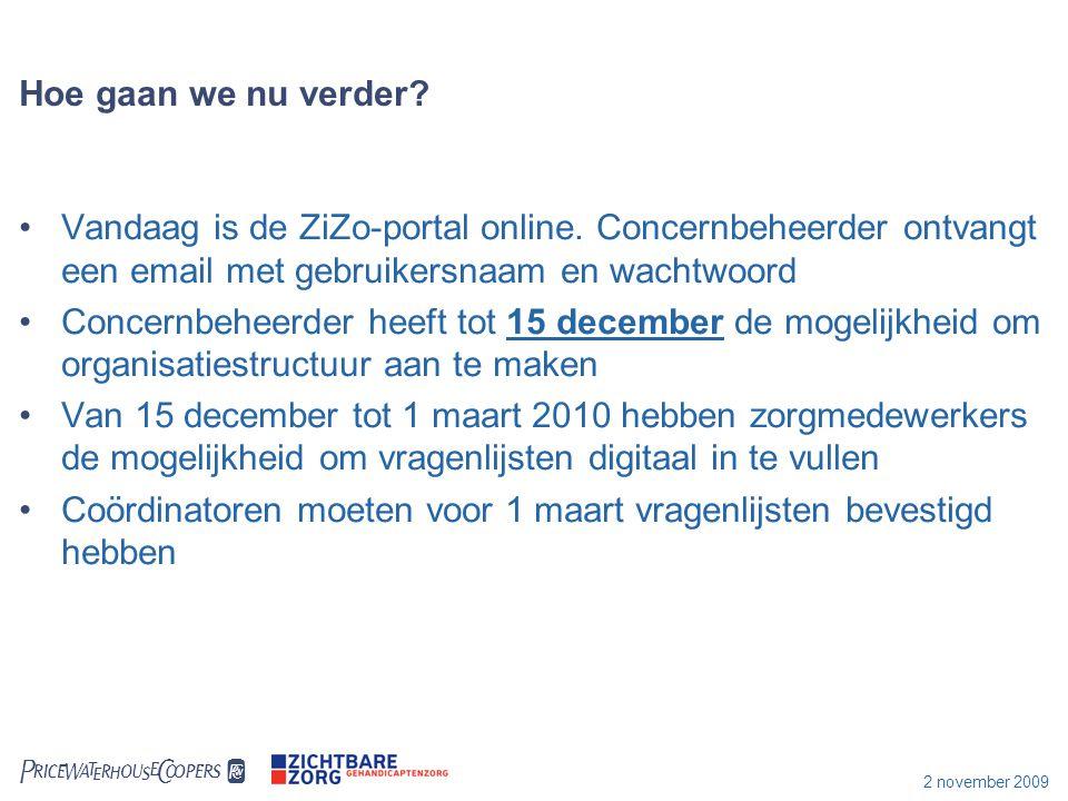  2 november 2009 Hoe gaan we nu verder? Vandaag is de ZiZo-portal online. Concernbeheerder ontvangt een email met gebruikersnaam en wachtwoord Conc