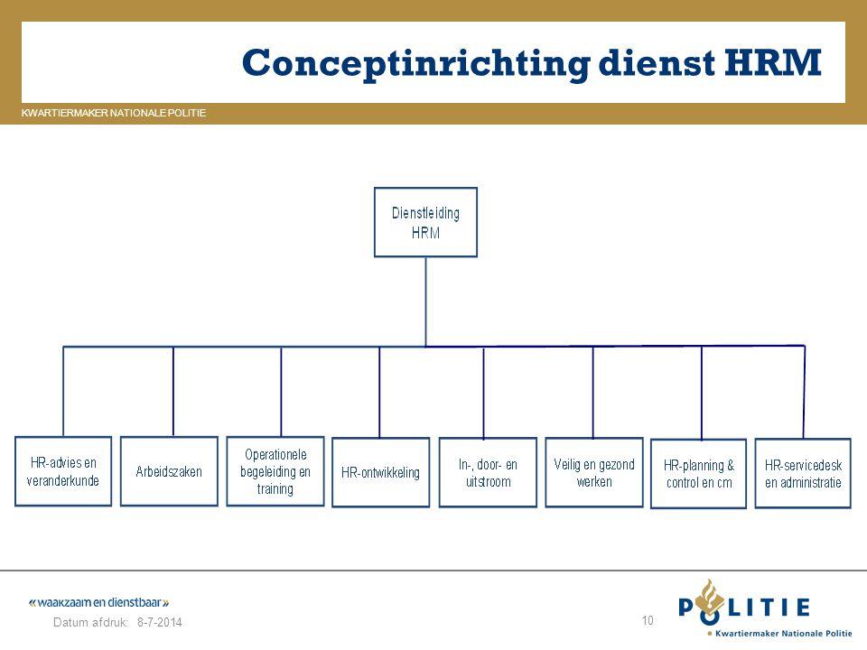 GELDERLAND_ZUID KWARTIERMAKER NATIONALE POLITIE Datum afdruk: Conceptinrichting dienst HRM 8-7-2014 10